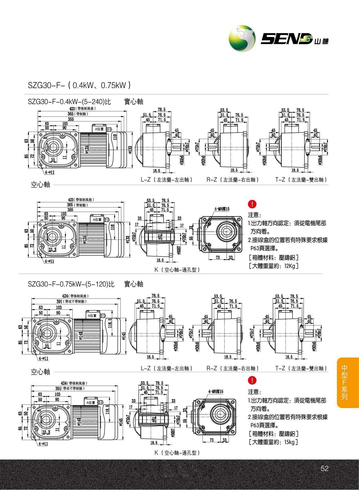 SZG30-F-0.4KW.jpg