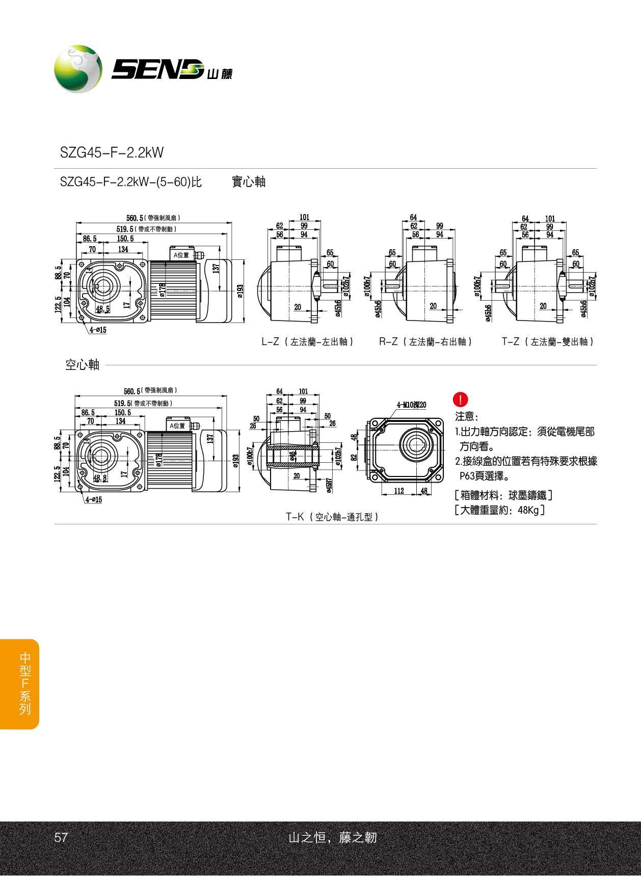 SZG45-F-2.2KW.jpg