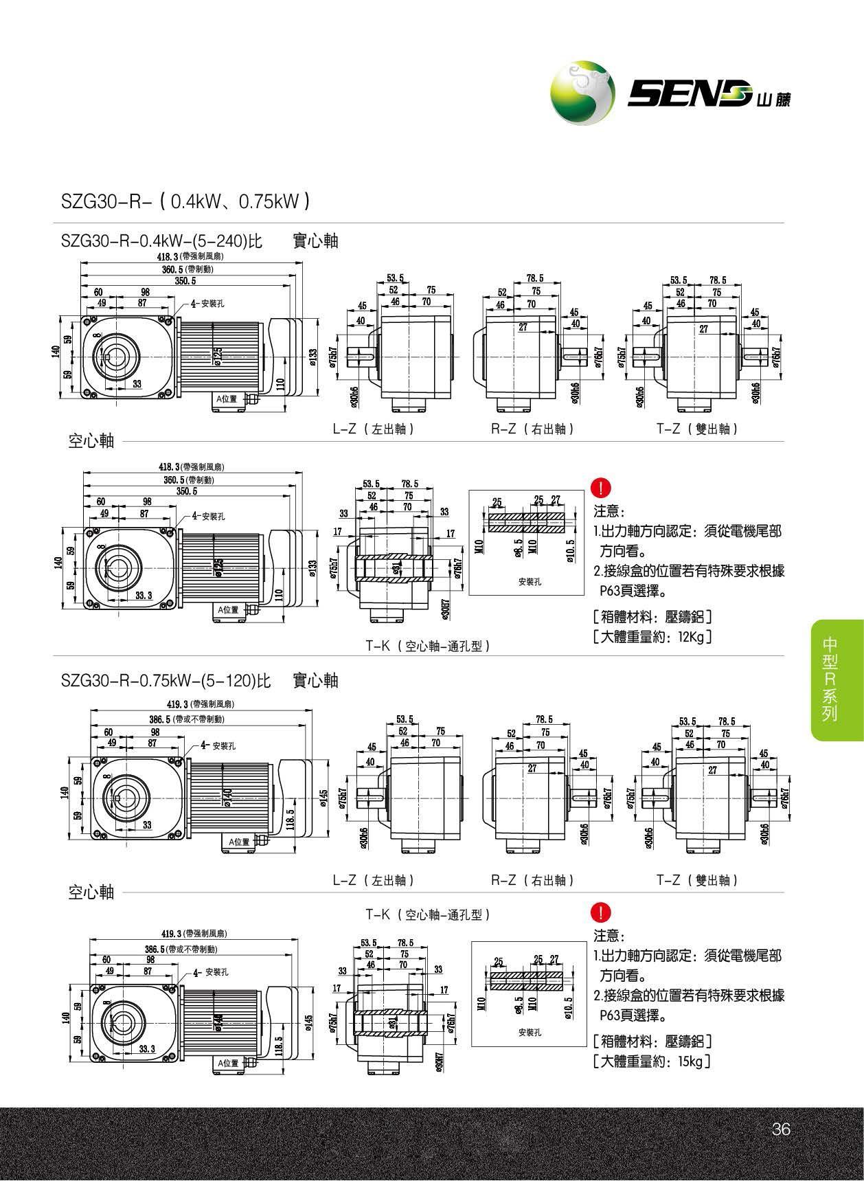 SZG30-R-0.75.jpg