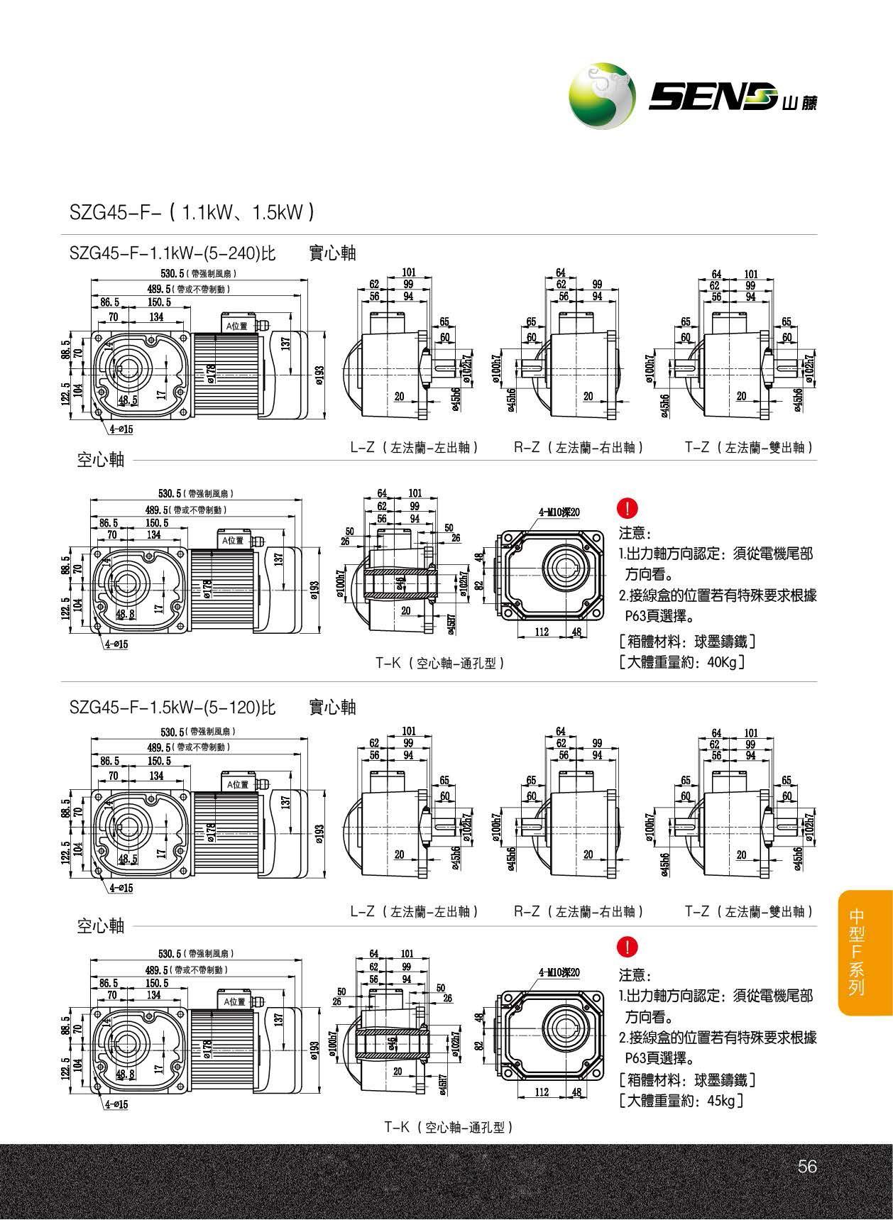 SZG45-F-1.1KW.jpg